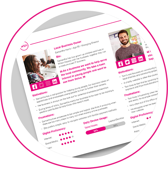 Examples of user personas as part of the research phase of a web design project