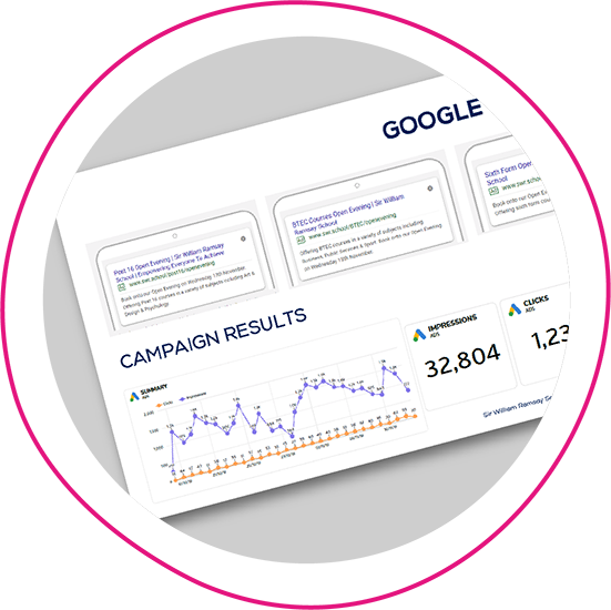 Results from a successful PPC campaign